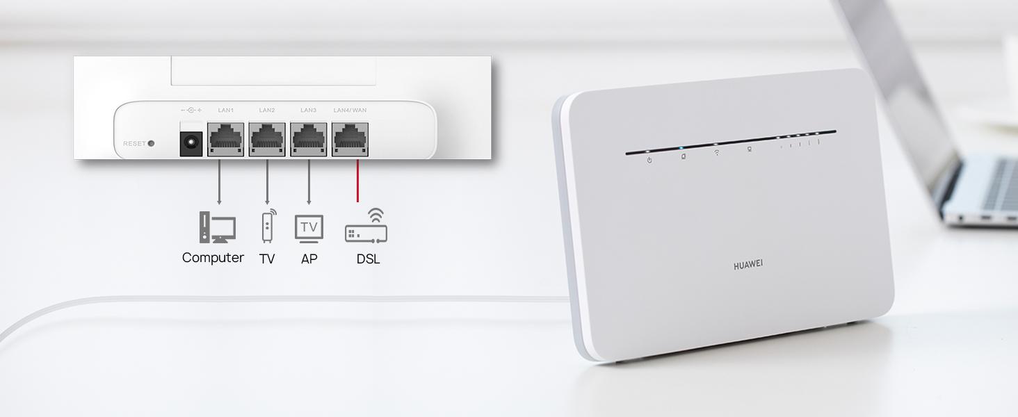 Migliori router 4g LTE portatili