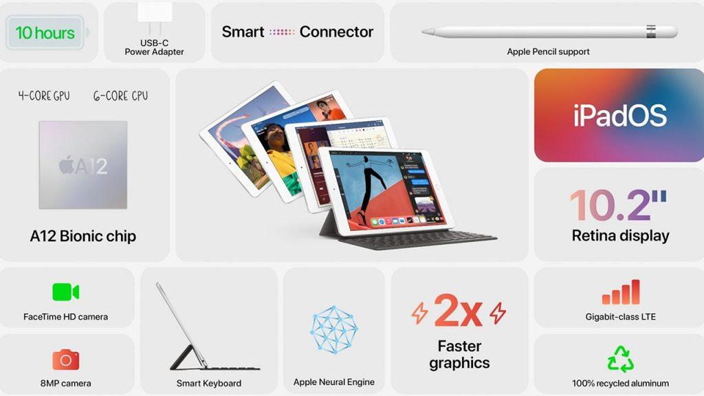 nuovo iPad 2020 ottava generazione